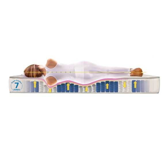 Favourite Nova Orthopedic, orthopedic mattress - 3